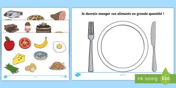 Feuilles d'activités : Une alimentation saine - nutrition, nutriments, protéines, poisson, cycle 2,French