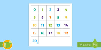Tapiz de Bee-Bot: Los números de 0 a 20  - cifras, contar, robot, robótica, ,Spanish