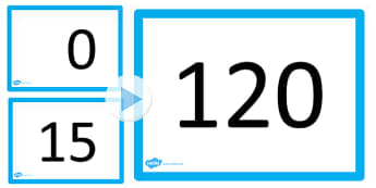 0-120 Counting Maths PowerPoint - counting, 0-120, powerpoint