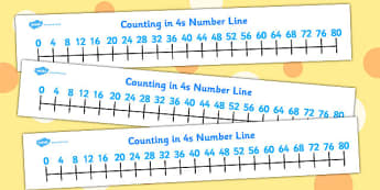 Counting In 4s Number Line - count, counting aid, maths, numeracy