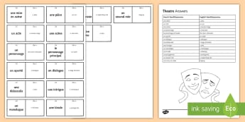 Theatre Loop Cards French - literature, vocabulary, speaking, game, devices, drama,French