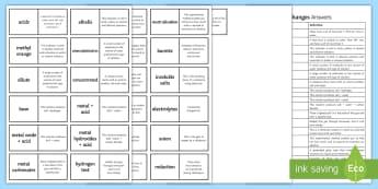Edexcel Chemical Changes Loop Cards - Methyl orange, metal carbonate, titration, burette, neutralisation, edexcel, gcse, exam preparation,