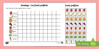 Sondage : Les fruits préférés - La santé - Santé, health, fruit, sondage, survey, graph, compter, count, number, nombre, mathématiques, maths