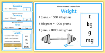 Measurement Conversion Display Posters - measurement conversion, display, poster, sign, banner, measuring, measurement, convert, converting, kilometres, metres, centimetres, millimetres, kilograms, grams
