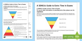 Secondary SEN Access Arrangements: Adult Guidance  - Access arrangements, sen, senco, exams, send