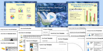 Celebrity Money Manager 2 Data SEN MLD - maths, KS3, SEN, MLD, money, statistics, data handling, graphs, line graph, bar chart, scatter graph, pie chart