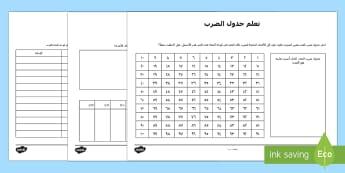 تعلم جدول الضرب Arabic-Arabic - الضرب، جدول الضرب، الضرب، ضرب الأعداد، حساب، عربي، ريا