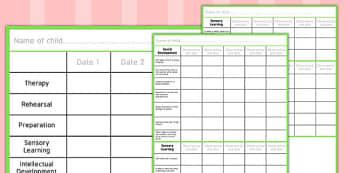SEN Observation Sheets - sen, observation sheets, observation