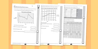 Year 5 Maths Assessment: Statistics Term 3 - y5, year 5, ks2, uks2, upper, key, stage, 2, assessment, test, tests, practise, maths, data, handling, new curriculum