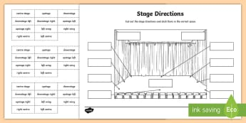 Stage Directions Activity Sheet - ROI Drama, theatre, stage, directions, activity, acting,Irish