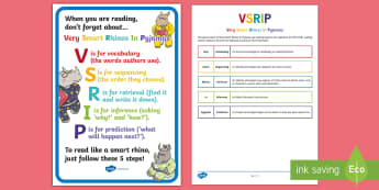 KS1 Smart Rhinos Reading Content Domains Display Posters - VIPERS, reading assessment, reading dogs, 2016 national curriculum,