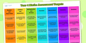 Year 4 Maths Assessment Posters - maths, assessment, poster