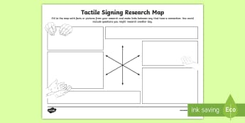 Tactile Signing Research Map - sign language week, deaf education, deaf culture, sign system, makaton, deaf community, bsl, deaf aw