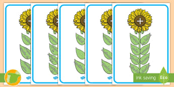 Póster DIN A4: Vocabulario matemático - Flores - mates, matemáticas, vocabulcario, sumar, restar, multiplicar, dividir, adición, sustracción, divi