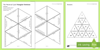 The Menstrual Cycle Tarsia Triangular Dominoes - Tarsia, GCSE, biology, menstruation, human reproduction, menstrual cycle, hormones, hormonal control, plenary activity