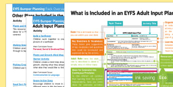 EYFS Plants and Growth Bumper Planning Pack Overview - EYFS, Early Years Planning, Plants and Growth, flowers, seeds, growing, sunflowers, beans.