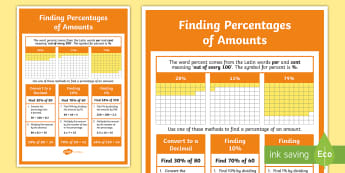 Finding Percentages of Amounts Display Poster - ratio, proportion, year 6, maths display, working wall, equivalent fractions, using known facts, ad