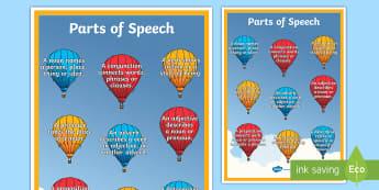 Parts of Speech Balloons Display Poster - noun, verb, conjunction, pronoun, adjective, adverb, interjection, preposition, phrase, sentence.