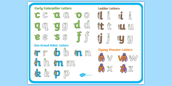 Letter Formation Characters Display Poster  - Letter Formation Poster Pack - letter formation, display poster, display, poster, letter, formation,