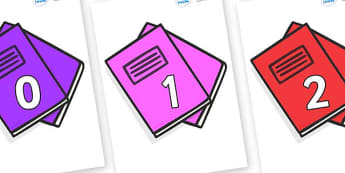 Numbers 0-31 on Exercise Books - 0-31, foundation stage numeracy, Number recognition, Number flashcards, counting, number frieze, Display numbers, number posters