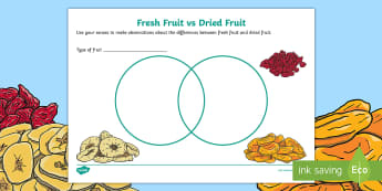 Fresh and Dried Fruit Comparison Activity - Science, Dehydration, Fruit, Senses, Observations, Year 1-3