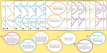 30-50 Months Early Years Outcomes In Speech Bubbles - early years, outcomes, speech bubbles