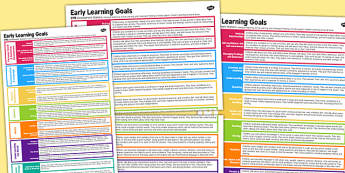 EYFS Early Learning Goals Posters - goals, targets, eyfs