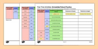 Leisure Themed Future Tense Writing Worksheet / Activity Sheet French - verb, translation, translate, immediate, near, hobbies, pastimes, free, time