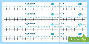 Llinell Rif Cyfri Fesul 2 - adio, tabl 2, lluosi, patrwm rhif, numeracy