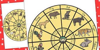Chinese Zodiac Wheel Large Display Cut Out - australia, display