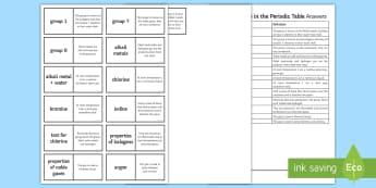 Edexcel Groups in the Periodic Table Loop Cards  - Halogens, alkali metals, helium, chlorine, argon, edexcel, exams, gcse, exam preparation, periodic t