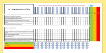 Australian Curriculum Year 1 Geography Assessment Tracker - Australian Curriculum, Geography, Assessment, Curriculum Overview, Student Data, Year 1
