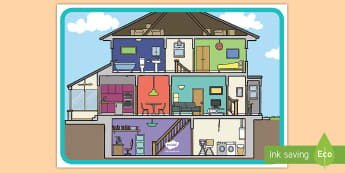 Plan of a House A4 Display Poster - House, home, room, bedroom, bathroom, kitchen, lounge, living room,