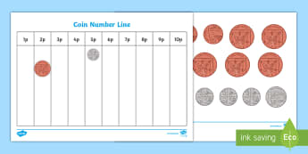 Coin Number Line Cut Out Activity - Coin Numberline, money, coins, currency, pound, pence, foundation numeracy, coin, pay, shop, coin nu