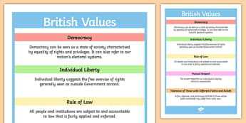 British Values Display Poster - british values, display poster, display, poster