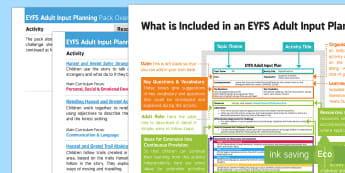 EYFS Hansel and Gretel Adult Input Planning and Resource Pack Overview - Early Years Planning, Topic Plan, Foundation, Traditional Tales, Trails, Gingerbread House, Witch.