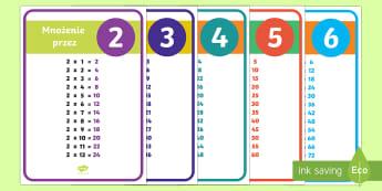 Plakaty Tabliczka mnożenia - iloczyn, pomnóż, liczby, ścienna, gazetka, ścian, matematyka, matematyczna,Scottish