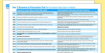 Compare Year 1 to 2 GPS Objectives to Framework - compare, objectives