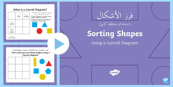 What is a carroll diagram twinkl teaching wiki sorting 2d shapes using a carroll diagram powerpoint arabicenglish ccuart Image collections