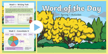 Year 2 Word of the Day Spring 1 PowerPoint - English, literacy, spelling, rules, patterns,
