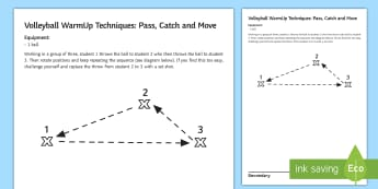 Volleyball Warm-Up: Pass, Catch and Move Techniques Card  - volleyball, warm-up, warm, up, pass catch