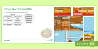 Rock Cycle Jigsaw Poster Cut and Stick Activity Sheet  - worksheet, Cut and Stick, rock cycle, rock, rocks, rock cycle process, igneous, sedimentary, metamor