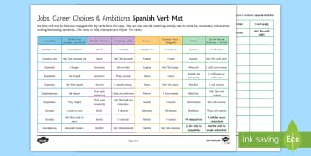 Jobs, Career Choices and Ambitions Verb Mat Spanish - Spanish, Grammar, jobs, career, choices, ambitions, verb, mat, tenses, present, past, future, imperf