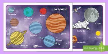 Lo spazio Vocabolario Illustrato - il, sistema, solare, pianeti, spazio, spaziale, nomi, pianeti, terra, marte, space, shuttle, astrona