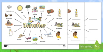 Summer Word Map - seaside, holiday, beach, 6 weeks holiday, seasons