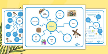 Easter Differentiated Concept Maps - concept map, mind map, Easter concept map