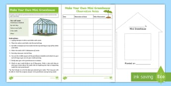 Design Technology Make a Mini Greenhouse Activity - Australia YR 3 and 4 Design Technology, greenhouse, sustainable living, grow your own vegetables, su