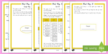 Inquiry Mind Map it! Student Planning Worksheet / Activity Sheets - Inquiry Cycle posters, Brainstorm, Inquiry, Categorise, worksheets, enquiry cycle.