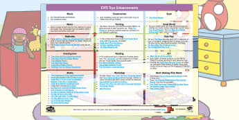 EYFS Toys Themed Enhancement Ideas - planning, toys, eyfs, early years, foundation, reception, toy