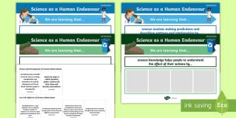 Science as a Human Endeavour Year 4 Curriculum Objective Posters - Australian curriculum, Australian science, grade 4, WALT, TIB, Australia